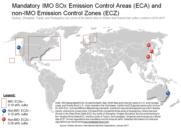 Mandatory IMO SOx Emission Control Areas (ECA) and non-IMO Emission Control Zones (ECZ)